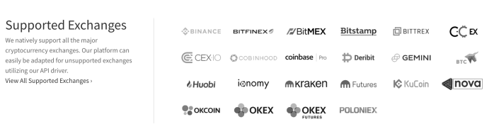 Ondersteunde cryptocurrency exchanges