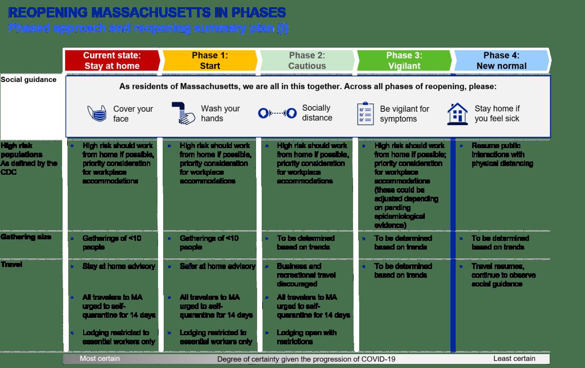 phaseapproachandreopeningsummaryplan1_0