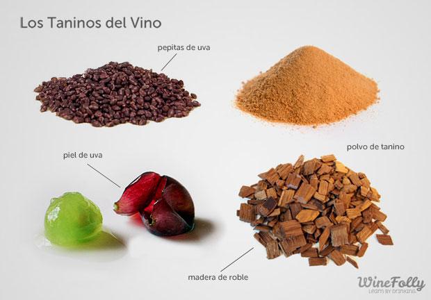 Los Taninos del Vino qué son