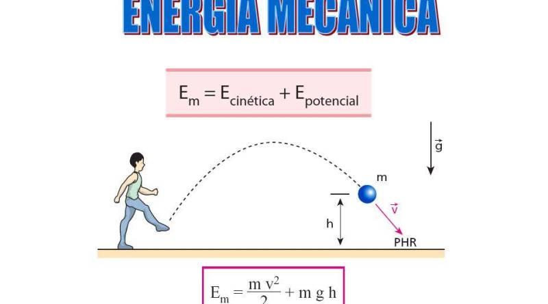Formula De Energia Cinetica Potencial Y Mecanica