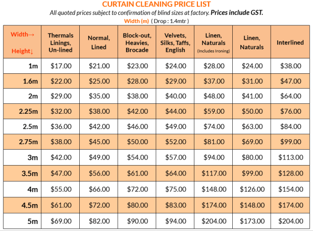 curtain-cleaning-prices