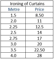 Ironing Pricelist