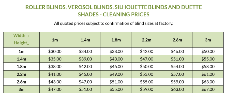 roller-blinds-pricing