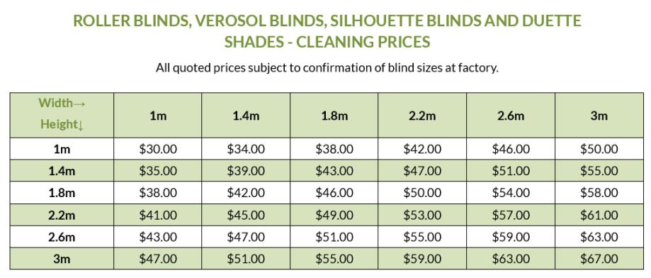 Roller Verosol Silhouette Blinds Amp Duette Shades