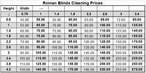 Roman clean pricelist