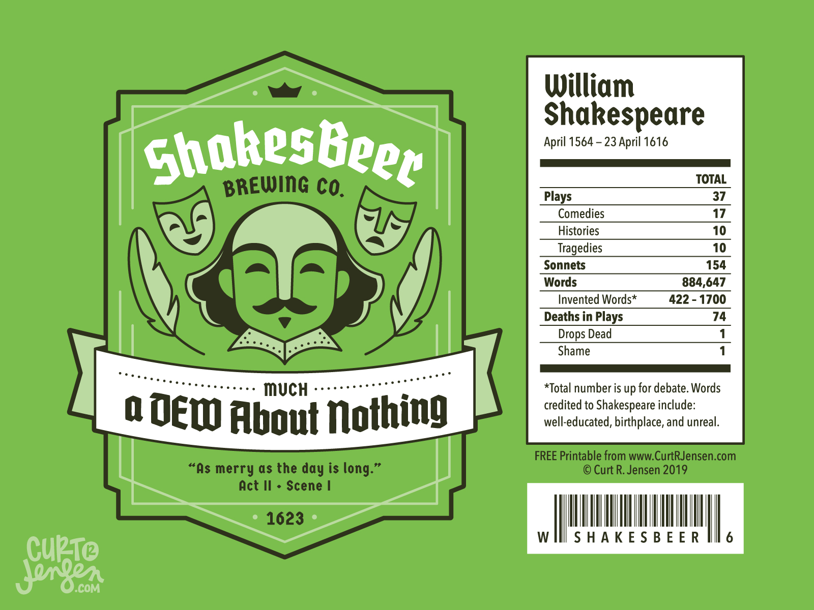 Much a Dew About Nothing - ShakesBeer Brewing Co.