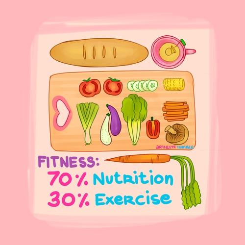 arthlete-nutrition