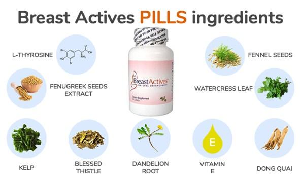 breast actives ingredients