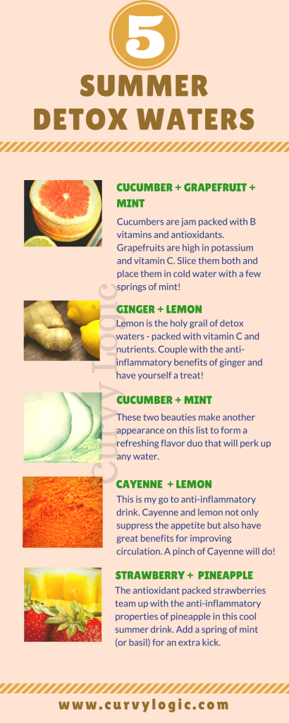 5 Summer Detox Waters