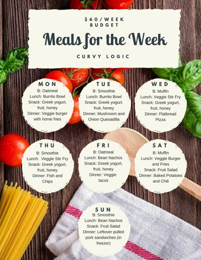 Weekly Meal Plan 7/2
