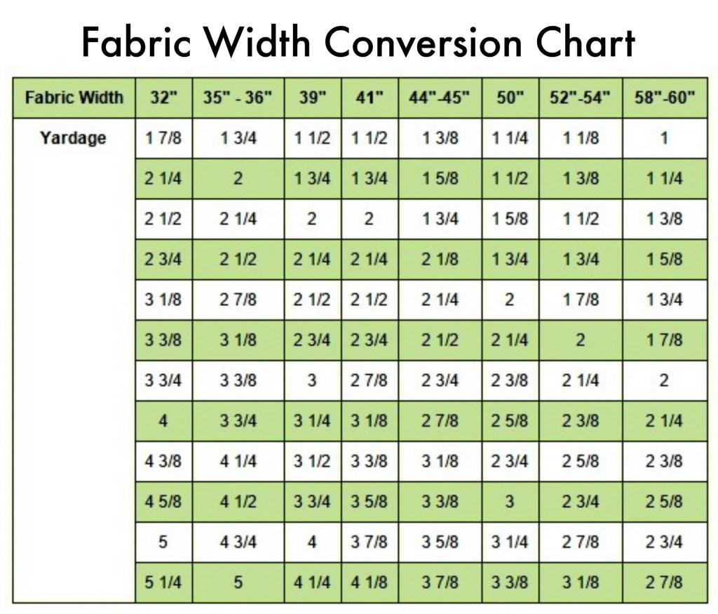 butterick mccall conversion chart