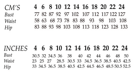 a guide to pattern cup sizes and a handy reference