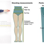Pantsmaking Resources: Fitting and Construction