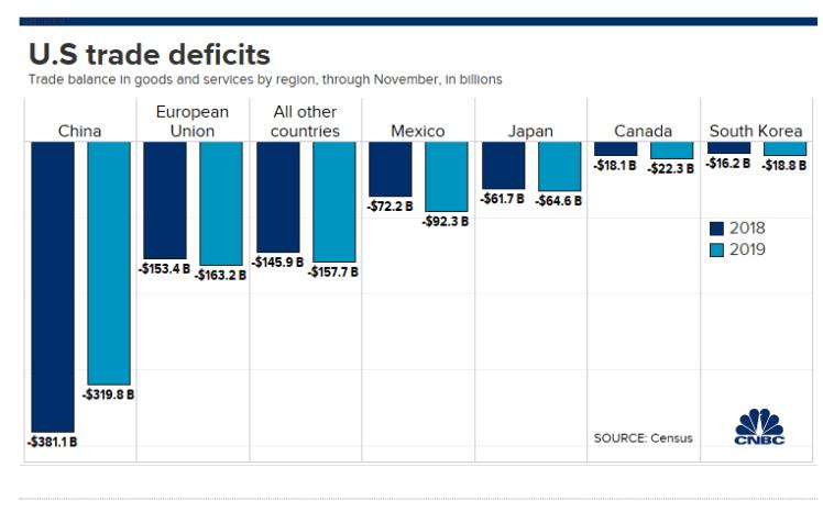 Trade_Deficits
