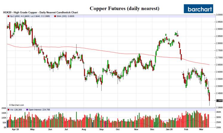 Copper_ST