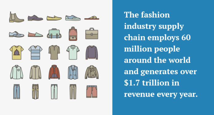 Fashion industry fact