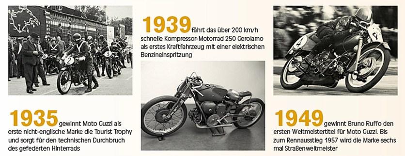 100jahre_moto_guzzi_1935_1949