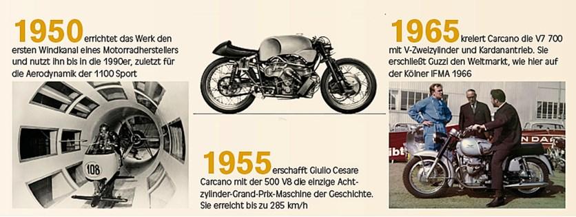 100jahre_moto_guzzi_1950_1965