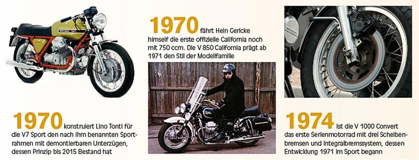 100jahre_moto_guzzi_1970_1974