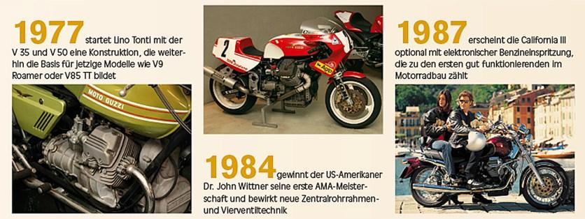 100jahre_moto_guzzi_1977_1987