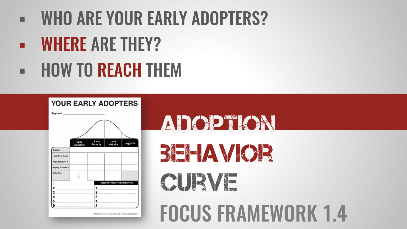 Early Adopters Part 1 Who They Are