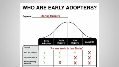 who are early adopters