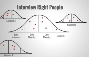 Interview Right People