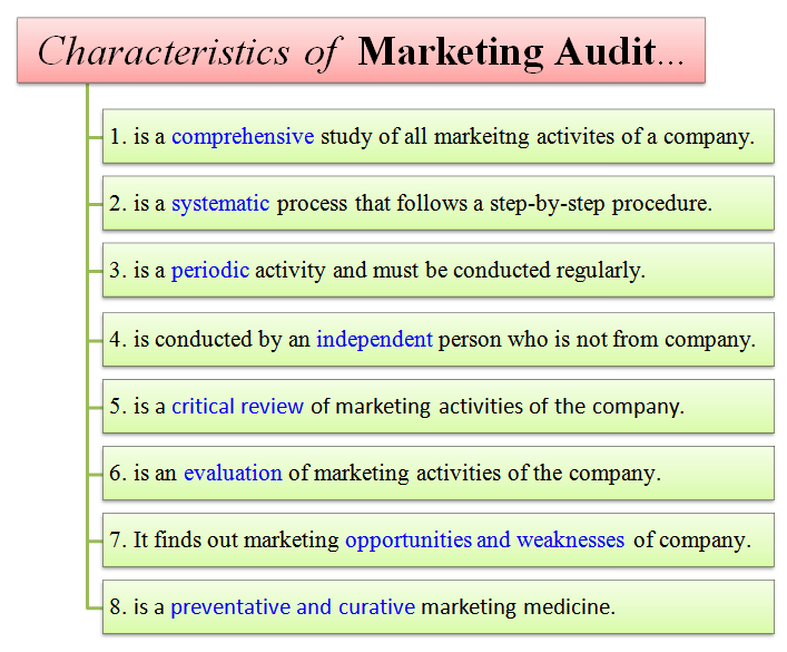 This diagram shows the characteristics of a marketing audit.