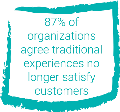 87% Agree Traditional Experiences No Longer Satisfy