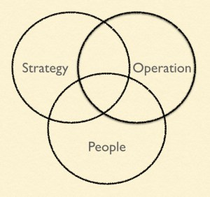 Strategy diagram.001