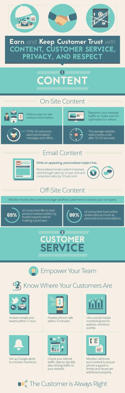 SalesForce infographic 2