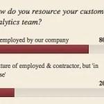 Poll question 2