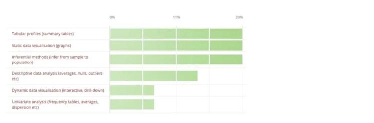 Analytics Poll Q2