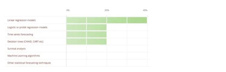 Analytics Poll Q4