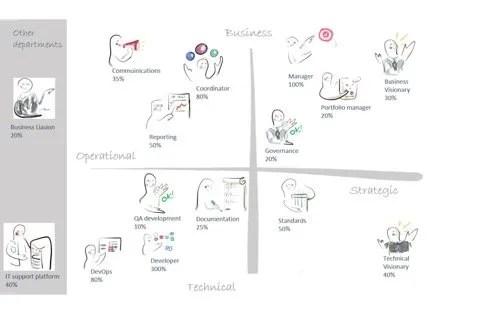Role Definition Workshops 2