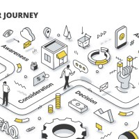 Can you run a Customer Journey Mapping workshop from your home?