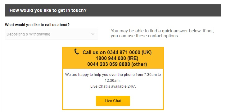 Betfire Phone Numbers