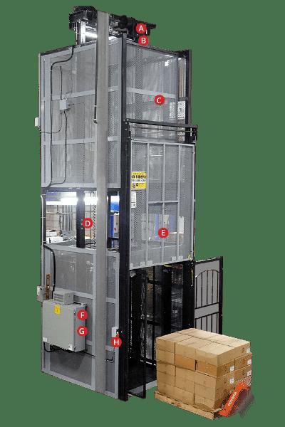 VRC Lift Standard Features showcase
