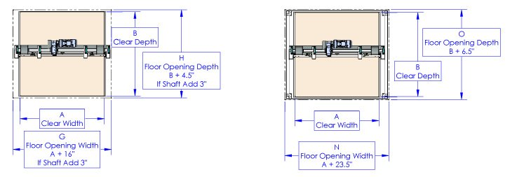 S Series straddle lift standard top view specifications