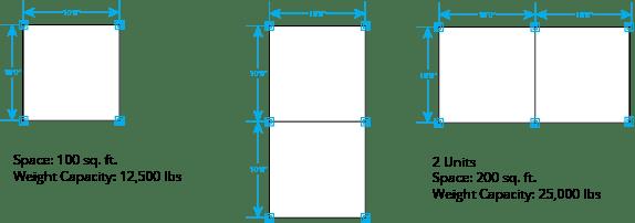 A Thoroughly Modern Modular Solution