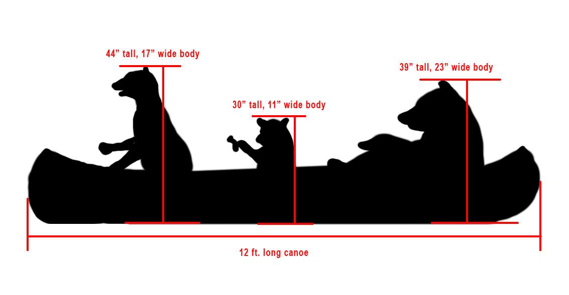 Cub measurements