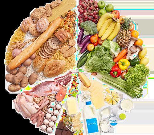 Cutasa - Intolerancia alimentaria en el comedor escolar