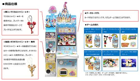 magic08 min - ディズニーキャラクターとダンスリズムゲームができるってほんと?!カードとカギが秘密を握る!!