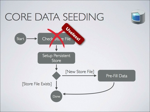 Core data seeding