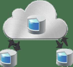 Icloud core data sync