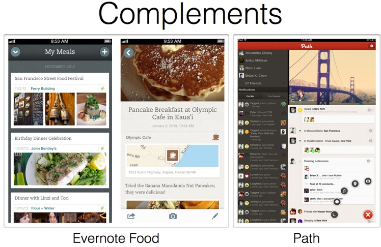 Chicken rice app complements
