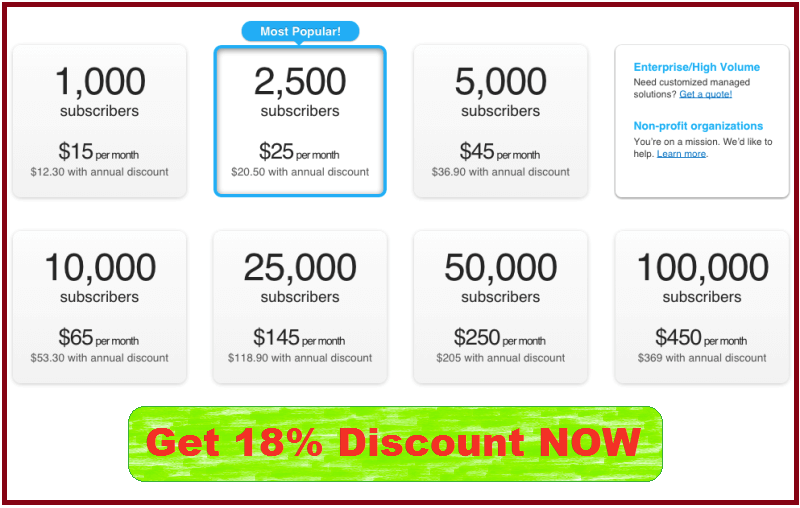 getresponse-pricing-page