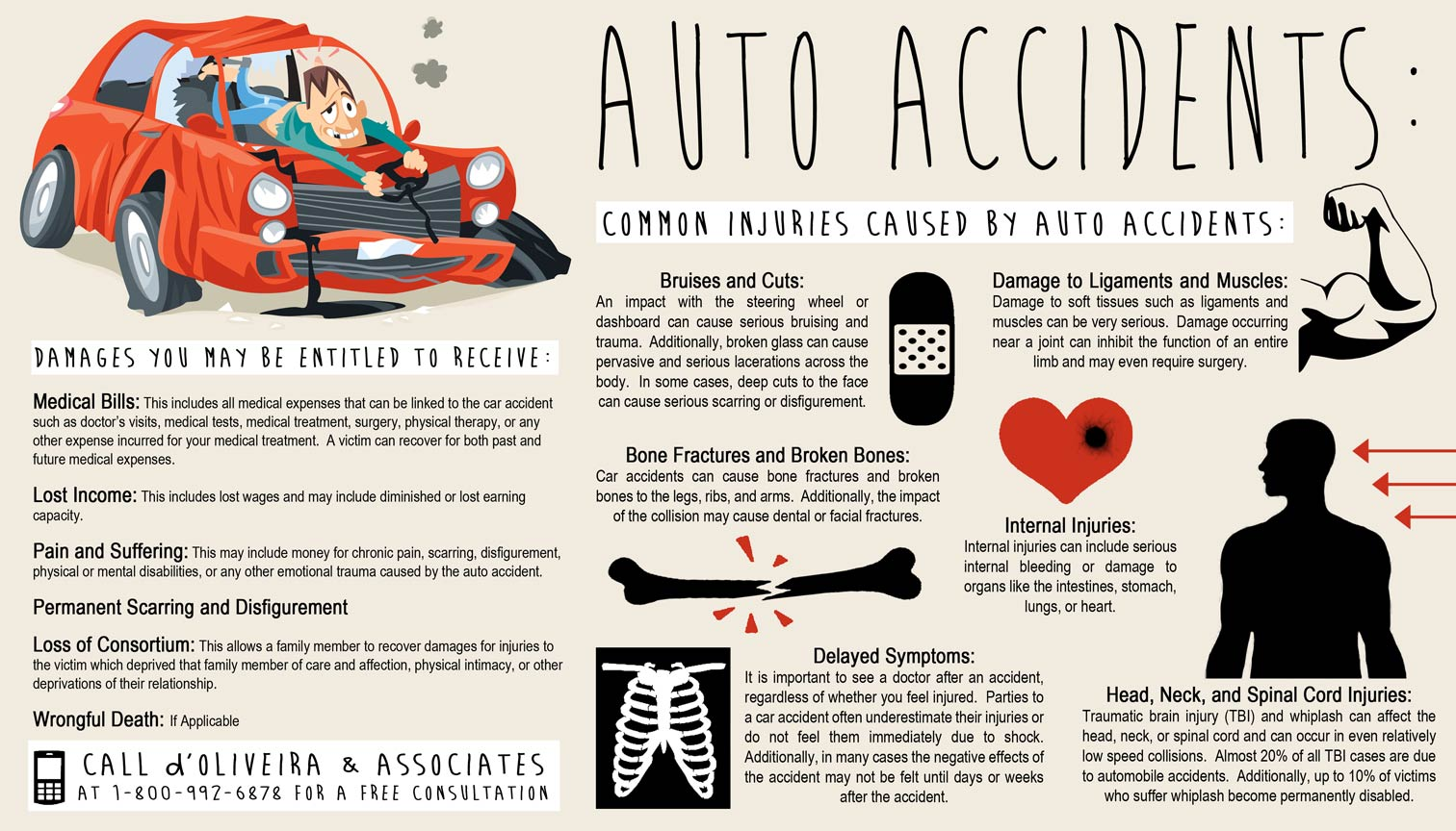 What Are the Most Common Causes Of Fatal Car Accidents?