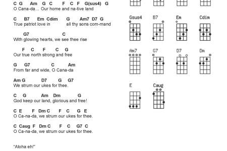 Uk Countries Map Ukulele Chords Full Hd Maps Locations Another