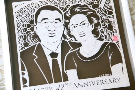 Sketsa wajah paper cutting untuk kado ulang tahun pernikahan/anniversary unik & eksklusif kepada orang tua, sahabat, keluarga, teman kerja/kolega